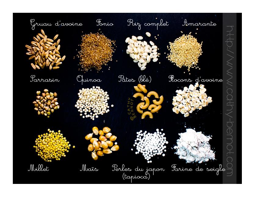 cereales-avec-sans-gluten